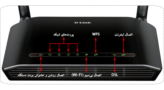 مودم Dlink ADSL2 Plus Wireless N300 | تکنوکالا